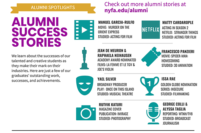 nyfa alumni success stories