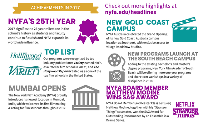 nyfa achievements in 2017