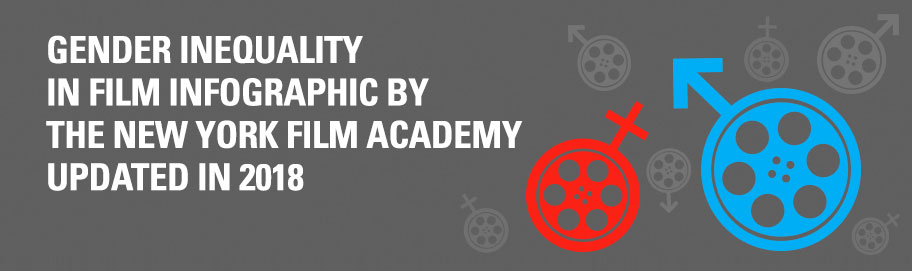 Gender Inequality in Film Infographic by the New York Film Academy Updated in 2018