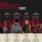 Top 10 Darkest Characters in Film Info-graphic
