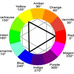 color wheel cinematography